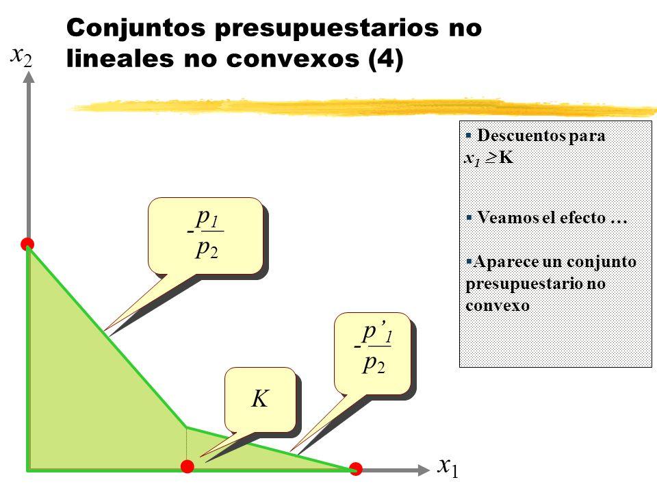 Conjuntos presupuestarios no lineales no convexos (4) x1x1 x2x2 p 1 - p 2 p 1 - p 2 Descuentos para x 1 K Veamos el efecto … Aparece un conjunto presupuestario no convexo p 1 - p 2 p 1 - p 2 K K