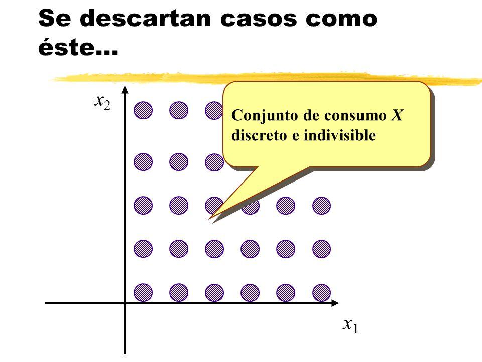 x1x1 x2x2 El consumo de x 1 tiene un límite superior El consumo de x 1 tiene un límite superior...