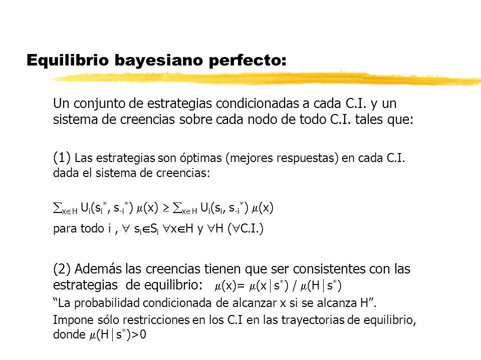 Equilibrio bayesiano perfecto: Un conjunto de estrategias condicionadas a cada C.I. y un sistema de creencias sobre cada nodo de todo C.I. tales que: