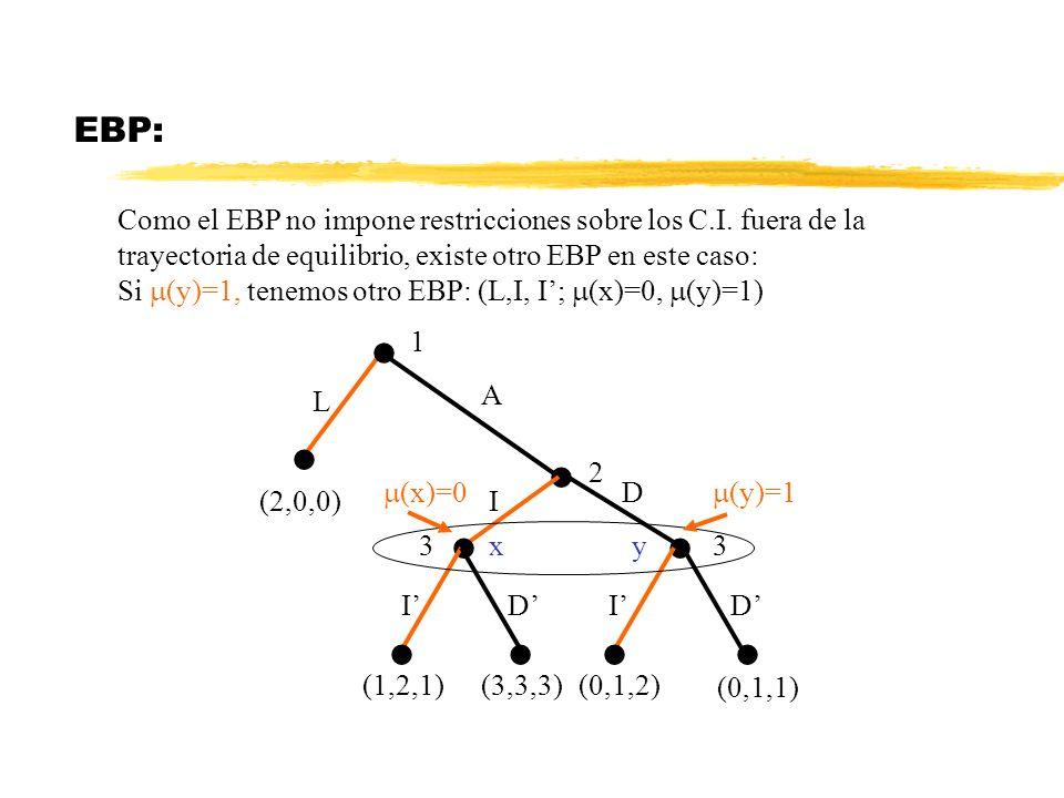 EBP: Como el EBP no impone restricciones sobre los C.I. fuera de la trayectoria de equilibrio, existe otro EBP en este caso: Si (y)=1, tenemos otro EB