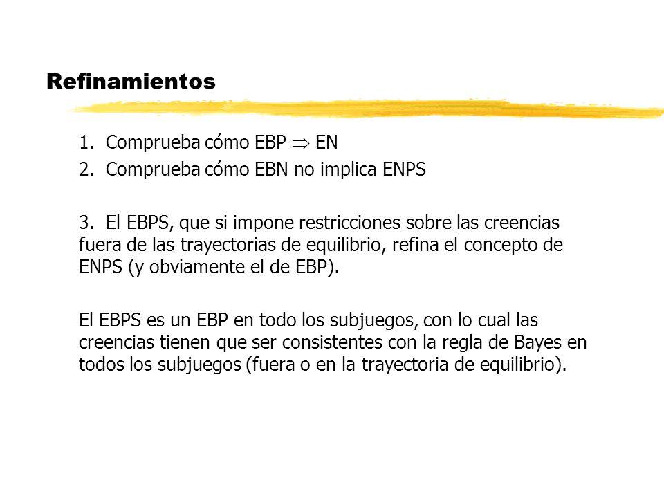 Refinamientos 1. Comprueba cómo EBP EN 2. Comprueba cómo EBN no implica ENPS 3. El EBPS, que si impone restricciones sobre las creencias fuera de las