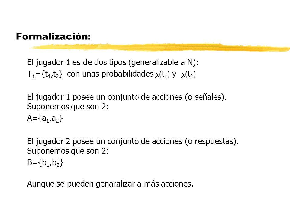 Formalización: El jugador 1 es de dos tipos (generalizable a N): T 1 ={t 1,t 2 } con unas probabilidades (t 1 ) y (t 2 ) El jugador 1 posee un conjunt