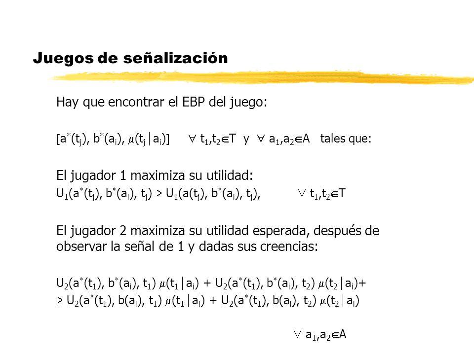 Juegos de señalización Hay que encontrar el EBP del juego: a * (t j ), b * (a i ), (t j a i ) t 1,t 2 T y a 1,a 2 A tales que: El jugador 1 maximiza s