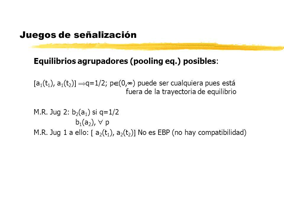 Juegos de señalización Equilibrios agrupadores (pooling eq.) posibles: a 1 (t 1 ), a 1 (t 2 ) q=1/2; p (0, ) puede ser cualquiera pues está fuera de l
