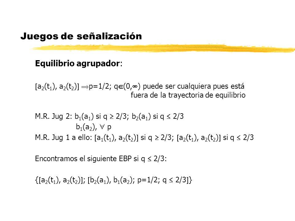 Juegos de señalización Equilibrio agrupador: a 2 (t 1 ), a 2 (t 2 ) p=1/2; q (0, ) puede ser cualquiera pues está fuera de la trayectoria de equilibri