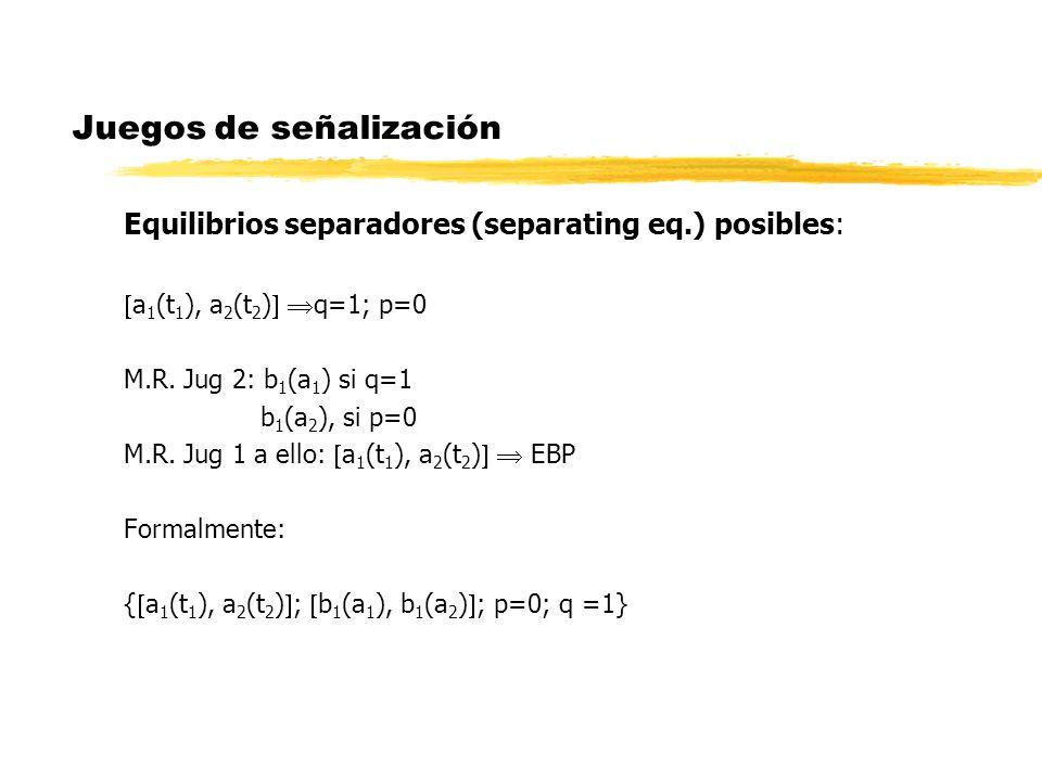 Juegos de señalización Equilibrios separadores (separating eq.) posibles: a 1 (t 1 ), a 2 (t 2 ) q=1; p=0 M.R. Jug 2: b 1 (a 1 ) si q=1 b 1 (a 2 ), si