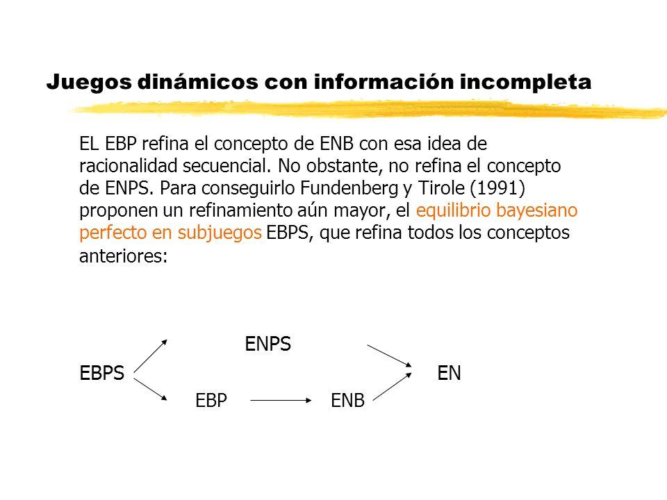 Juegos dinámicos con información incompleta EL EBP refina el concepto de ENB con esa idea de racionalidad secuencial. No obstante, no refina el concep
