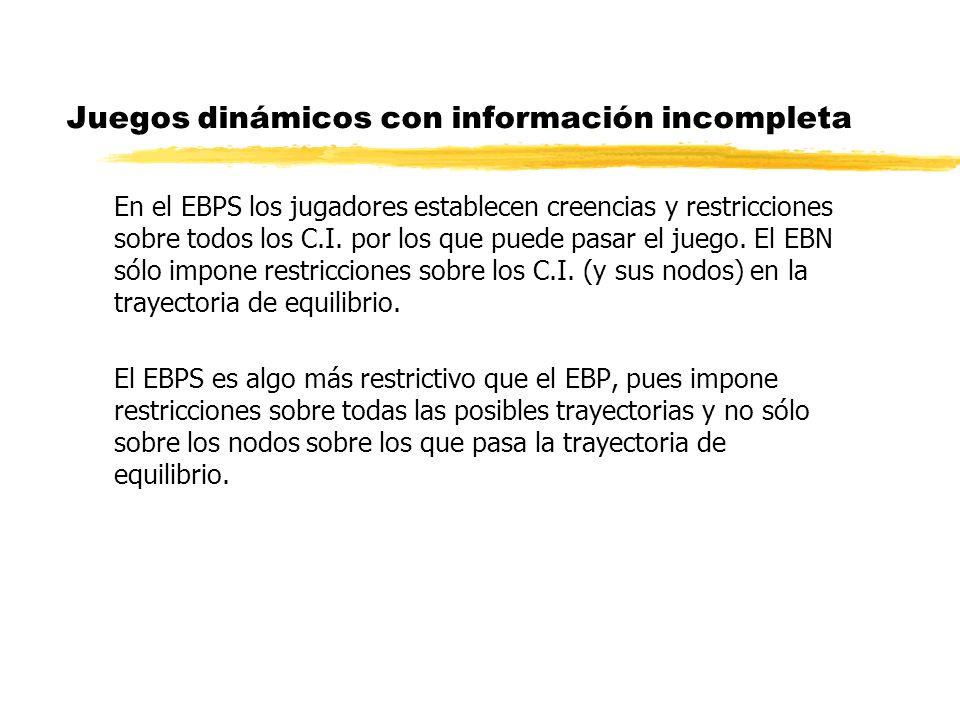 Juegos dinámicos con información incompleta En el EBPS los jugadores establecen creencias y restricciones sobre todos los C.I. por los que puede pasar