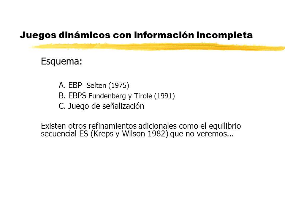 Juegos dinámicos con información incompleta Esquema: A. EBP Selten (1975) B. EBPS Fundenberg y Tirole (1991) C. Juego de señalización Existen otros re