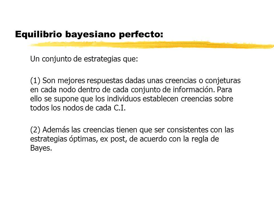 Equilibrio bayesiano perfecto: Un conjunto de estrategias que: (1) Son mejores respuestas dadas unas creencias o conjeturas en cada nodo dentro de cad