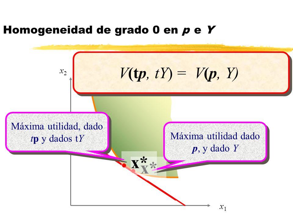 x2x2 x1x1 l x* Máxima utilidad dado p, y dado Y l x* Máxima utilidad, dado tp y dados tY V(tp, tY) = V(p, Y) Homogeneidad de grado 0 en p e Y