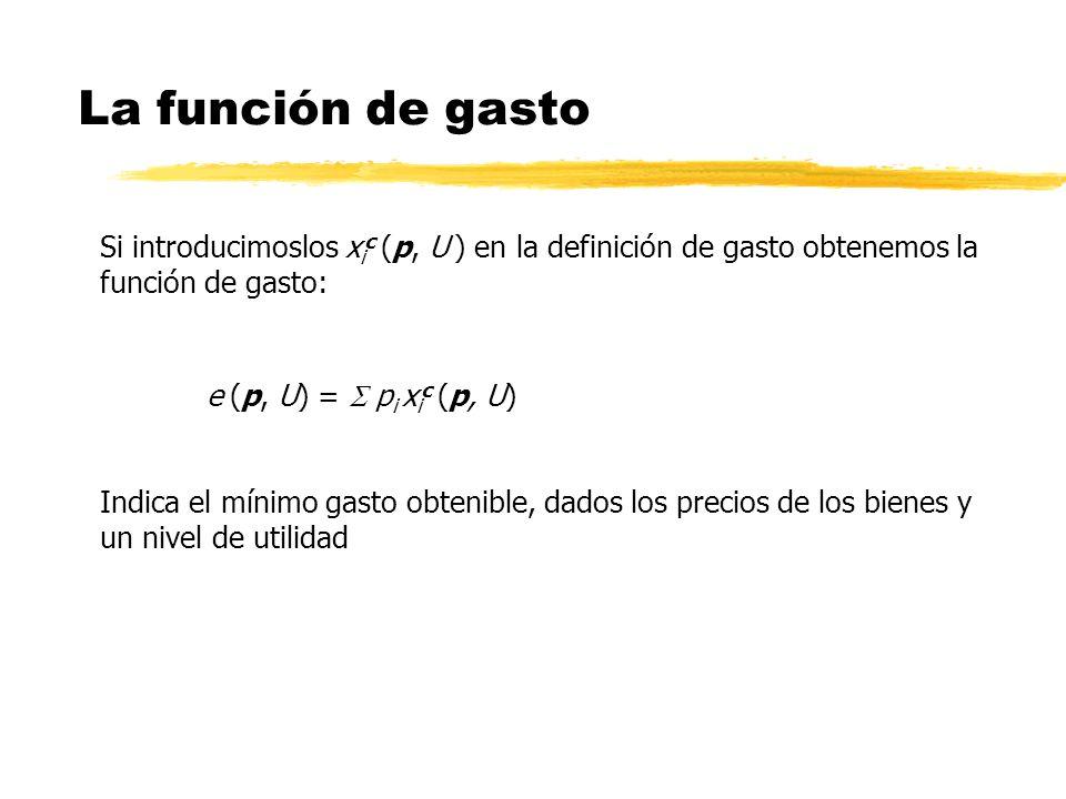 La función de gasto Si introducimoslos x i c (p, U ) en la definición de gasto obtenemos la función de gasto: e (p, U) = p i x i c (p, U) Indica el mí