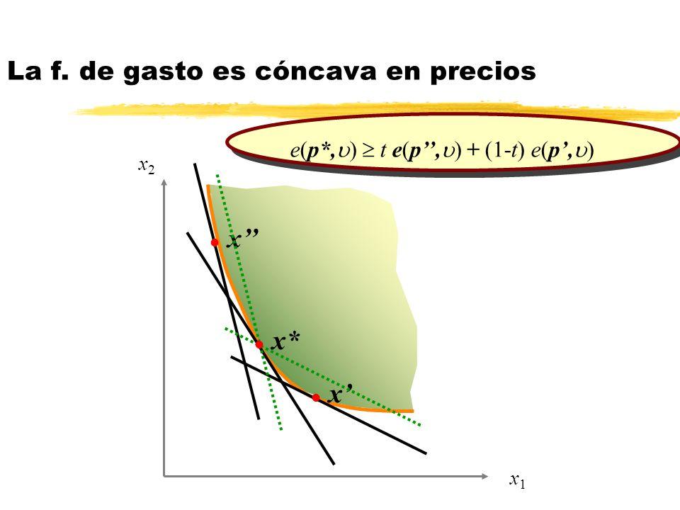 x2x2 x1x1 l xl x l xl x l x* e(p*, ) t e(p, ) + (1-t) e(p, )