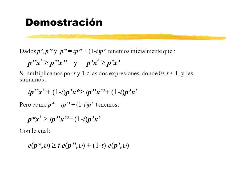 Demostración Dados p, p y p* = tp + (1-t)p tenemos inicialmente que : px * px y px * px Si multiplicamos por t y 1-t las dos expresiones, donde 0 t 1,