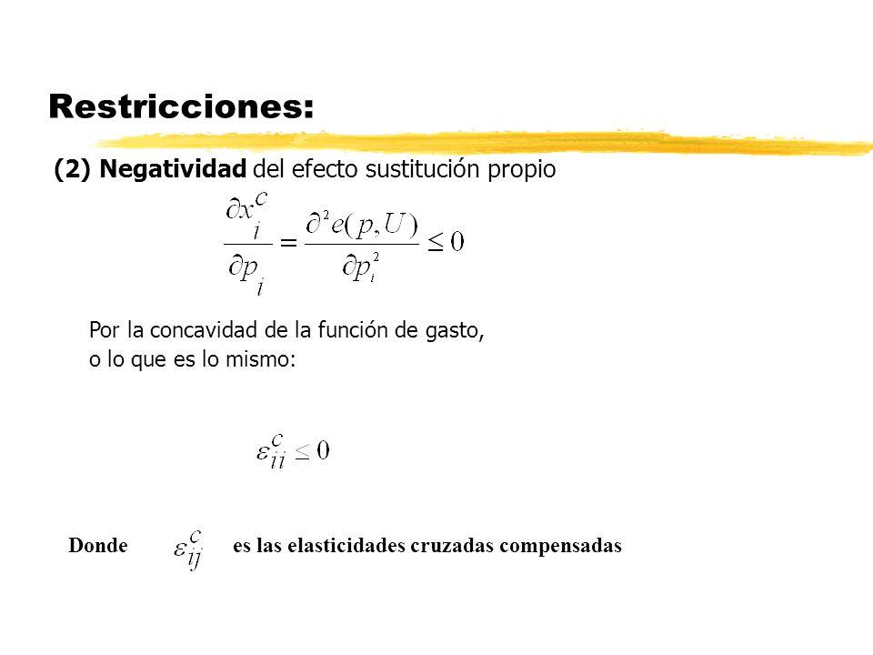 Restricciones: (2) Negatividad del efecto sustitución propio Donde es las elasticidades cruzadas compensadas Por la concavidad de la función de gasto,