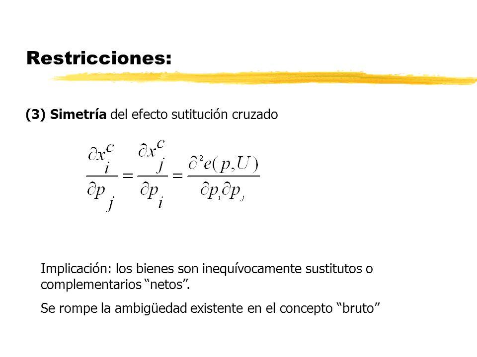 Restricciones: (3) Simetría del efecto sutitución cruzado Implicación: los bienes son inequívocamente sustitutos o complementarios netos. Se rompe la