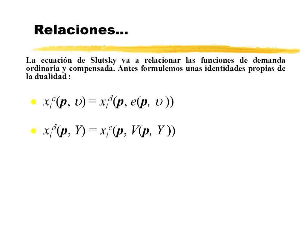 Relaciones... La ecuación de Slutsky va a relacionar las funciones de demanda ordinaria y compensada. Antes formulemos unas identidades propias de la