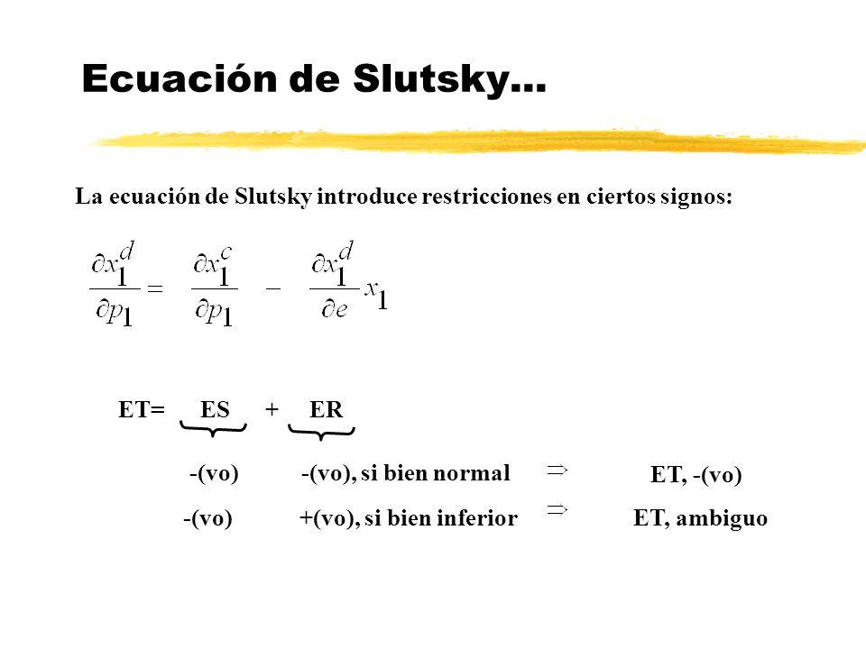Ecuación de Slutsky... La ecuación de Slutsky introduce restricciones en ciertos signos: ET= ES + ER -(vo), si bien normal +(vo), si bien inferior ET,