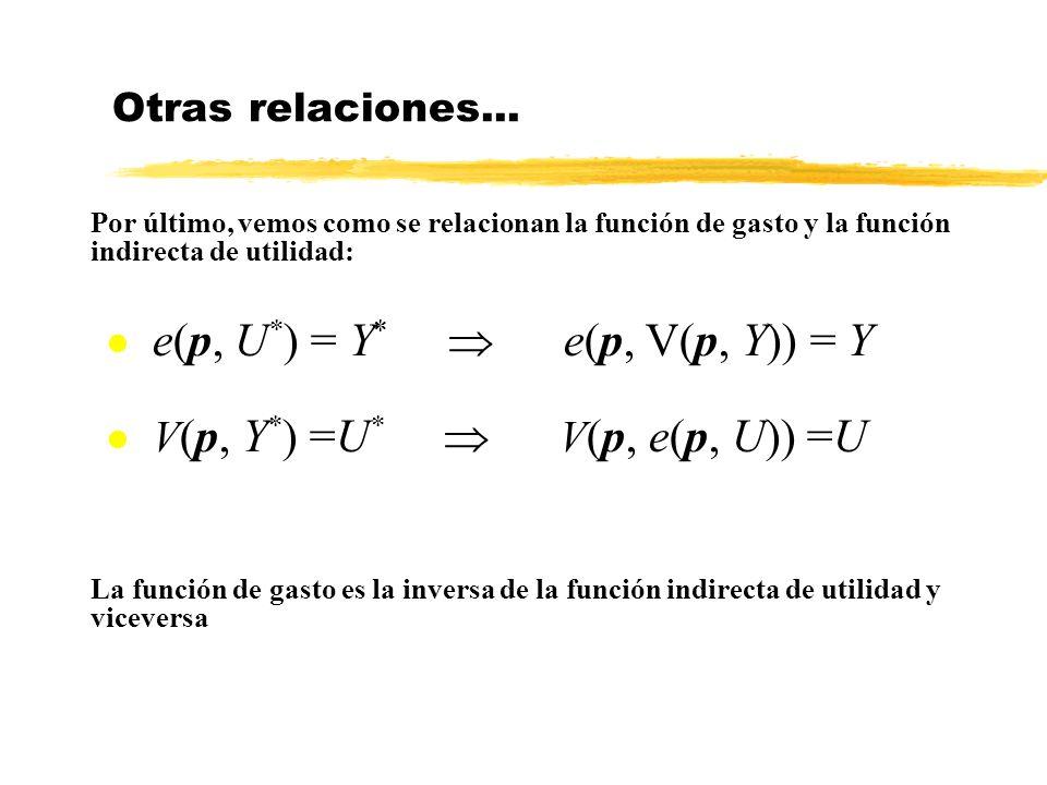 Otras relaciones... Por último, vemos como se relacionan la función de gasto y la función indirecta de utilidad: e(p, U * ) = Y * e(p, V(p, Y)) = Y V