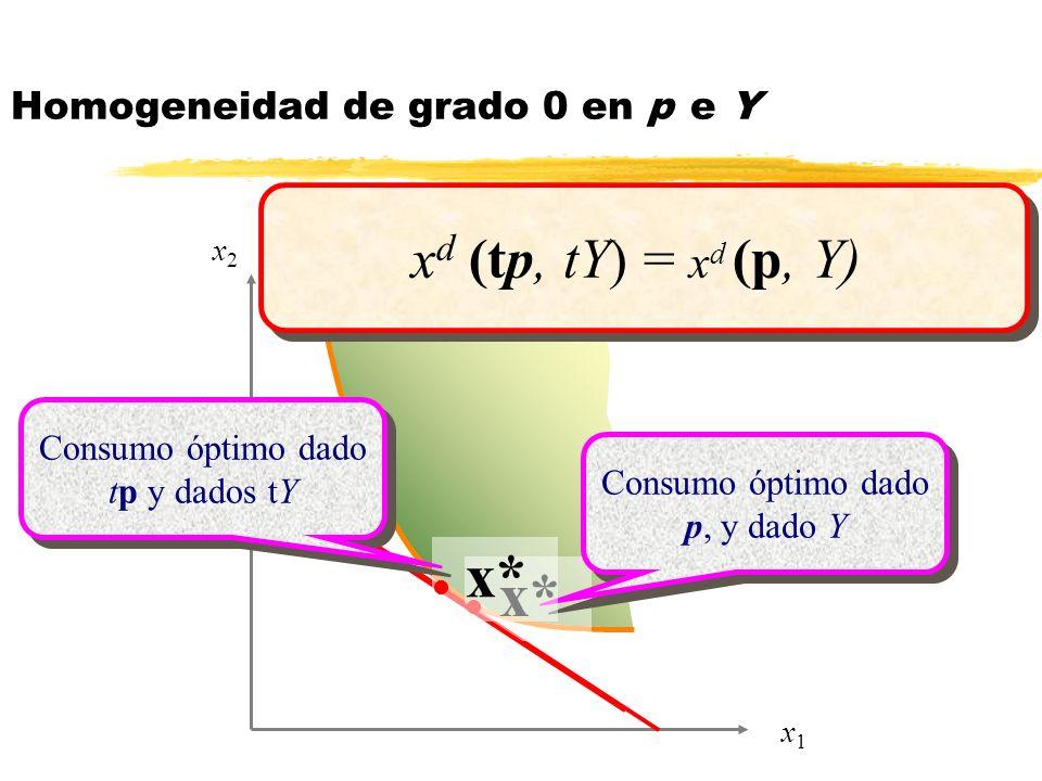 x2x2 x1x1 l x* Mínimo gasto dados p y l x* Mínimo gasto dados tp, y e(tp, ) = t i p i x i c = t e(p, ) Homogeneidad de grado 1 en p