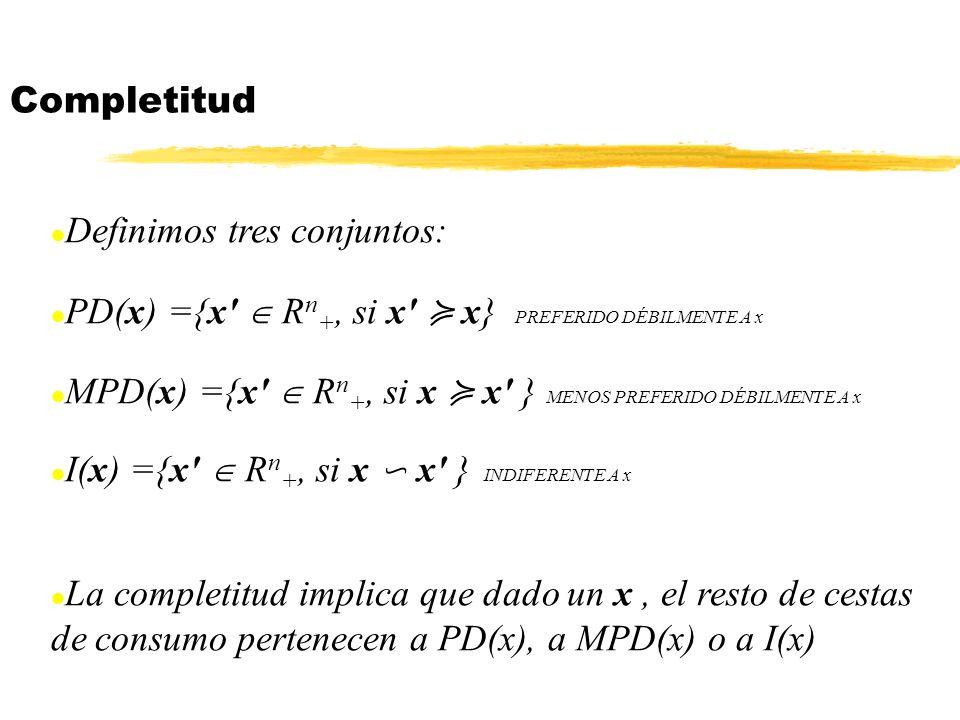 l Definimos tres conjuntos: l PD(x) ={x' R n +, si x' x} PREFERIDO DÉBILMENTE A x l MPD(x) ={x' R n +, si x x' } MENOS PREFERIDO DÉBILMENTE A x I(x) =