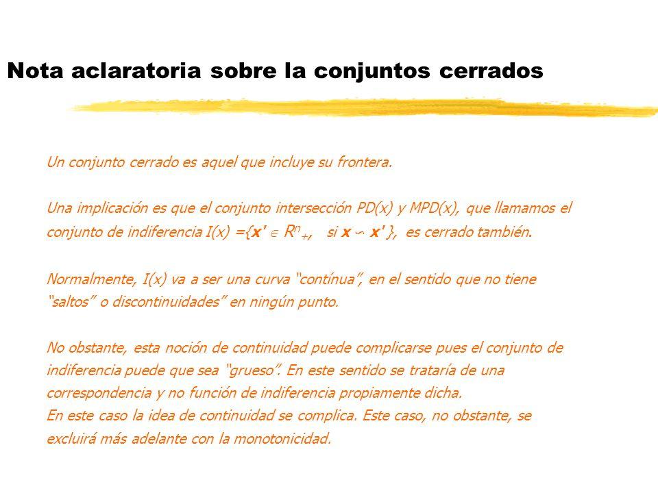 Nota aclaratoria sobre la conjuntos cerrados Un conjunto cerrado es aquel que incluye su frontera. Una implicación es que el conjunto intersección PD(