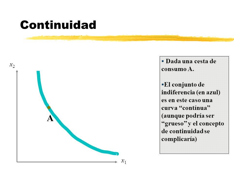 Continuidad Dada una cesta de consumo A. El conjunto de indiferencia (en azul) es en este caso una curva contínua (aunque podría ser grueso y el conce