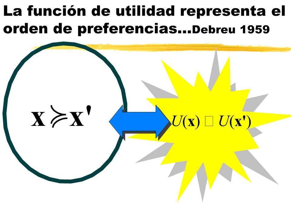 U(x) U(x') x x' La función de utilidad representa el orden de preferencias... Debreu 1959