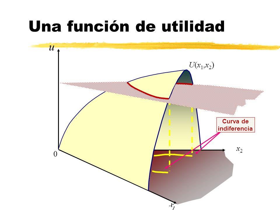Una función de utilidad u 0 U(x 1,x 2 ) x2x2 x1x1 Curva de indiferencia