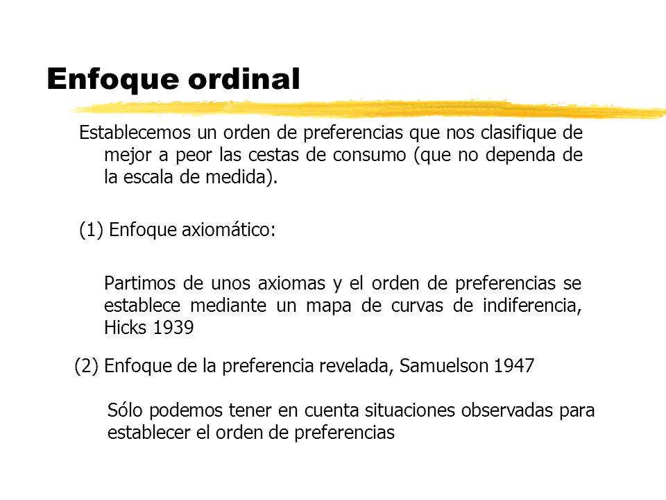 La relación (débil) de preferencias La relación de preferencia débil básica: x x La cesta x es al menos tan preferida como la cesta x ...