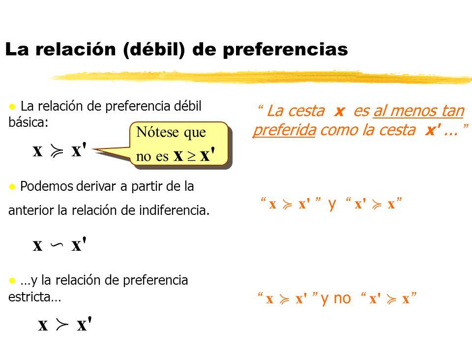 l Completitud l Transitividad l Continuidad l Monotonicidad l (Estricta) Cuasi-concavidad l Diferenciabilidad Axiomas (enfoque axiomático) Para todo x,x R n +, bien x x , ó x x, ó los dos son verdad (en cuyo caso son indiferentes).