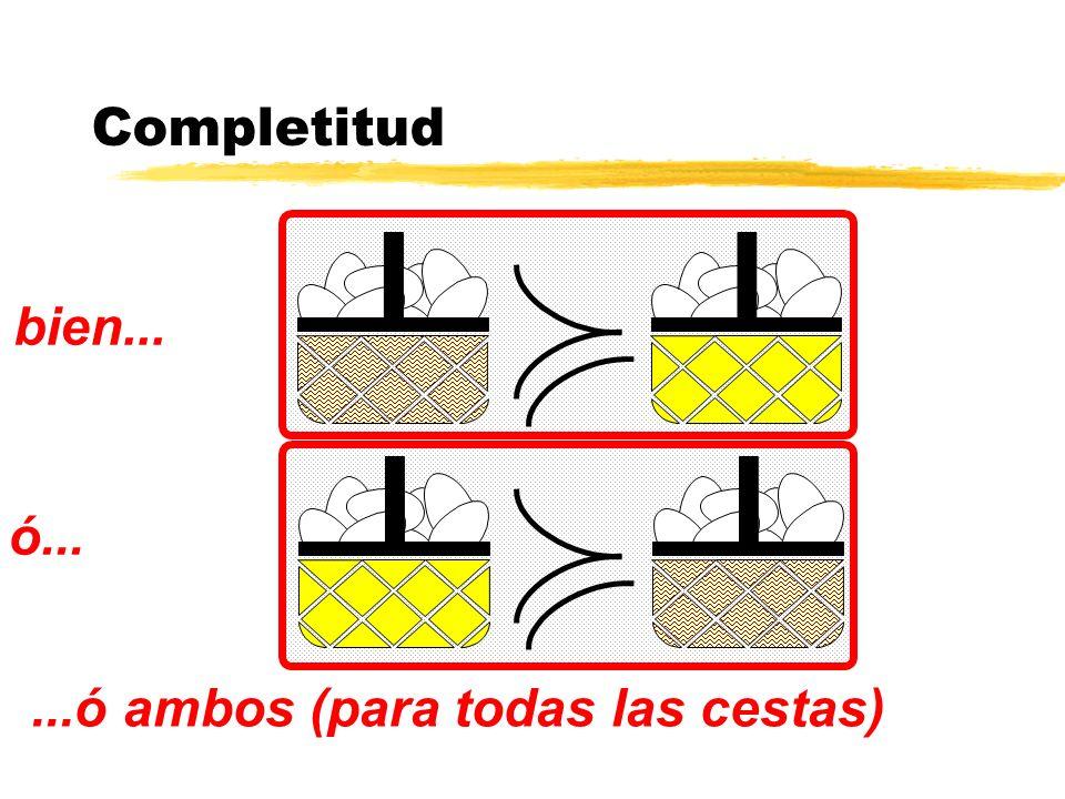 l La idea que transmite es que no se admite la no comparabilidad l Gráficamente, no hay huecos en el orden de preferencias Completitud