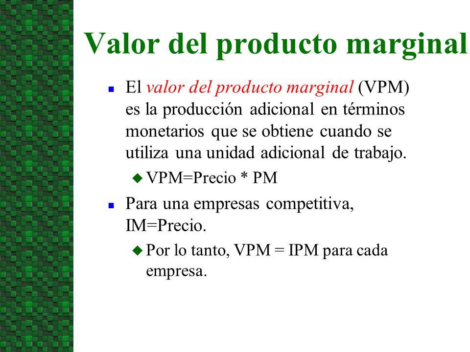 n El valor del producto marginal (VPM) es la producción adicional en términos monetarios que se obtiene cuando se utiliza una unidad adicional de trab