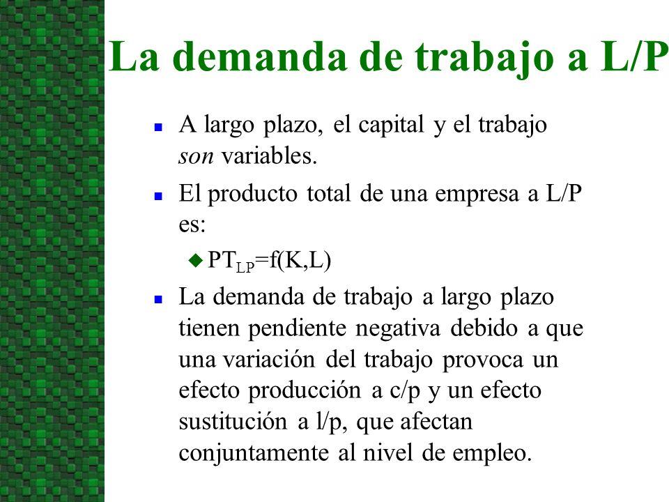 n A largo plazo, el capital y el trabajo son variables. n El producto total de una empresa a L/P es: u PT LP =f(K,L) n La demanda de trabajo a largo p