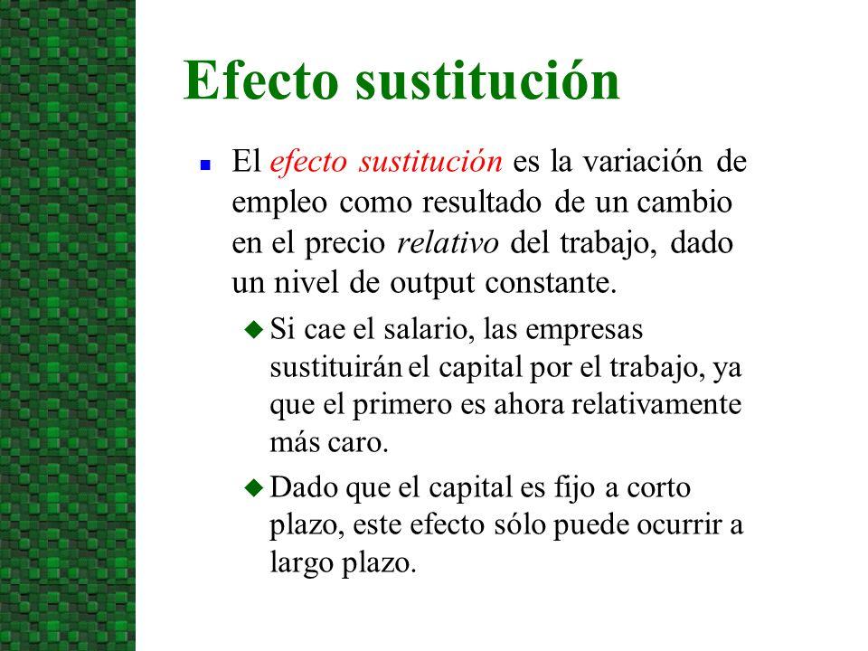 n El efecto sustitución es la variación de empleo como resultado de un cambio en el precio relativo del trabajo, dado un nivel de output constante. u