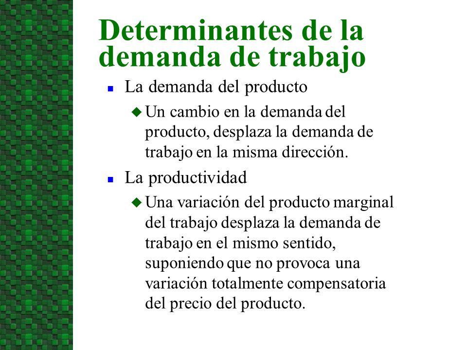 n La demanda del producto u Un cambio en la demanda del producto, desplaza la demanda de trabajo en la misma dirección. n La productividad u Una varia