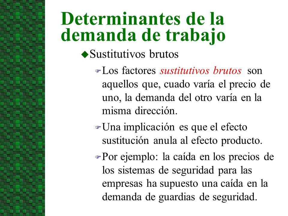 u Sustitutivos brutos F Los factores sustitutivos brutos son aquellos que, cuado varía el precio de uno, la demanda del otro varía en la misma direcci