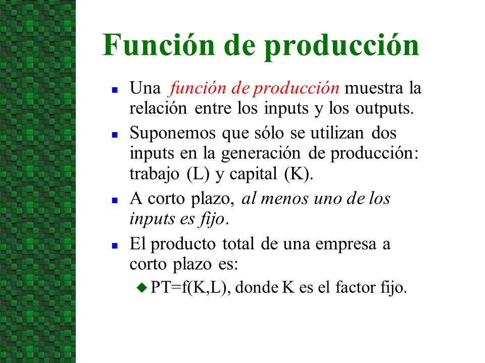 n Una función de producción muestra la relación entre los inputs y los outputs. n Suponemos que sólo se utilizan dos inputs en la generación de produc
