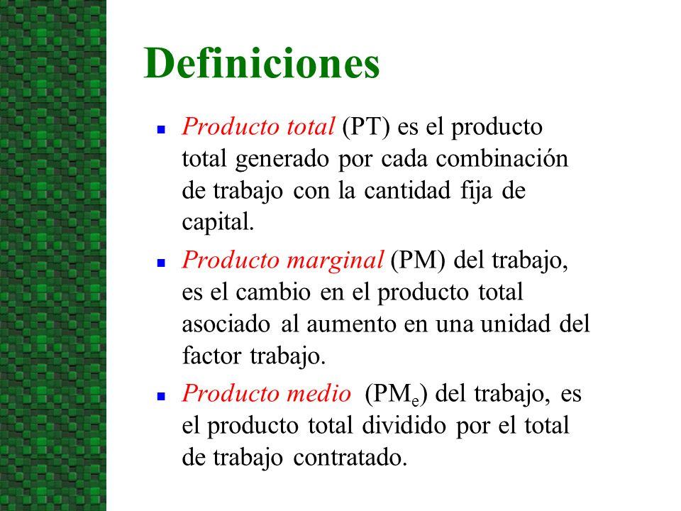 n Producto total (PT) es el producto total generado por cada combinación de trabajo con la cantidad fija de capital. n Producto marginal (PM) del trab
