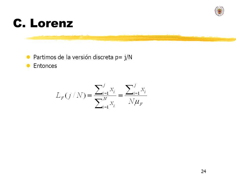24 C. Lorenz lPartimos de la versión discreta p= j/N lEntonces