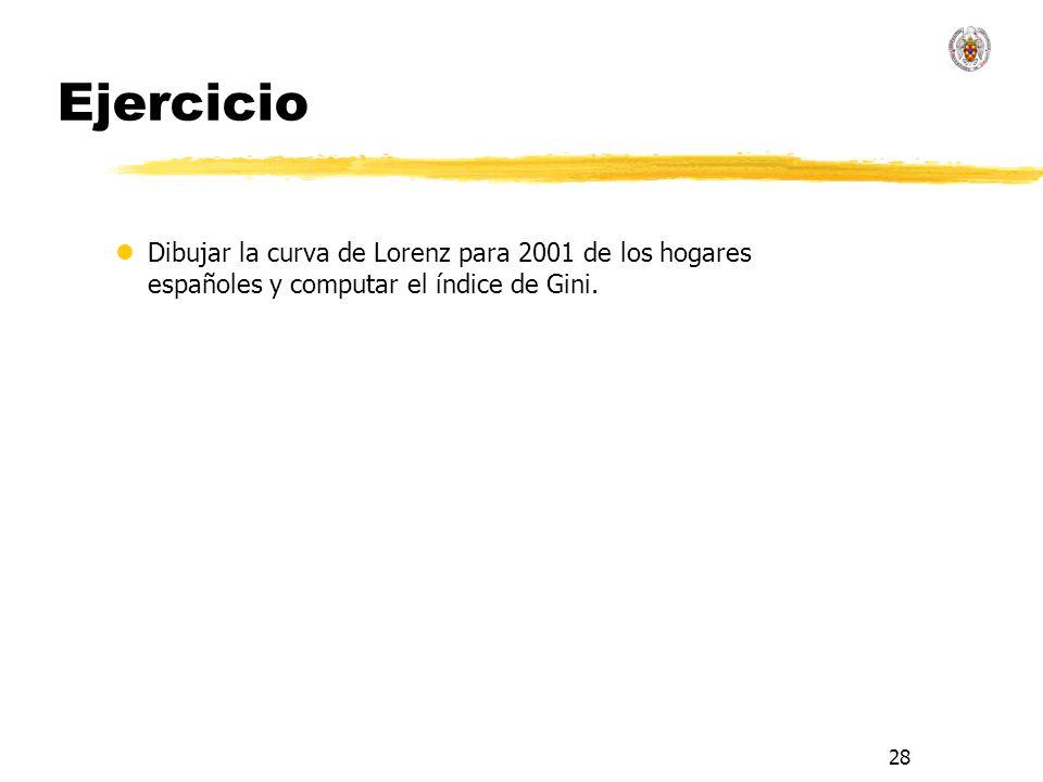 28 Ejercicio lDibujar la curva de Lorenz para 2001 de los hogares españoles y computar el índice de Gini.