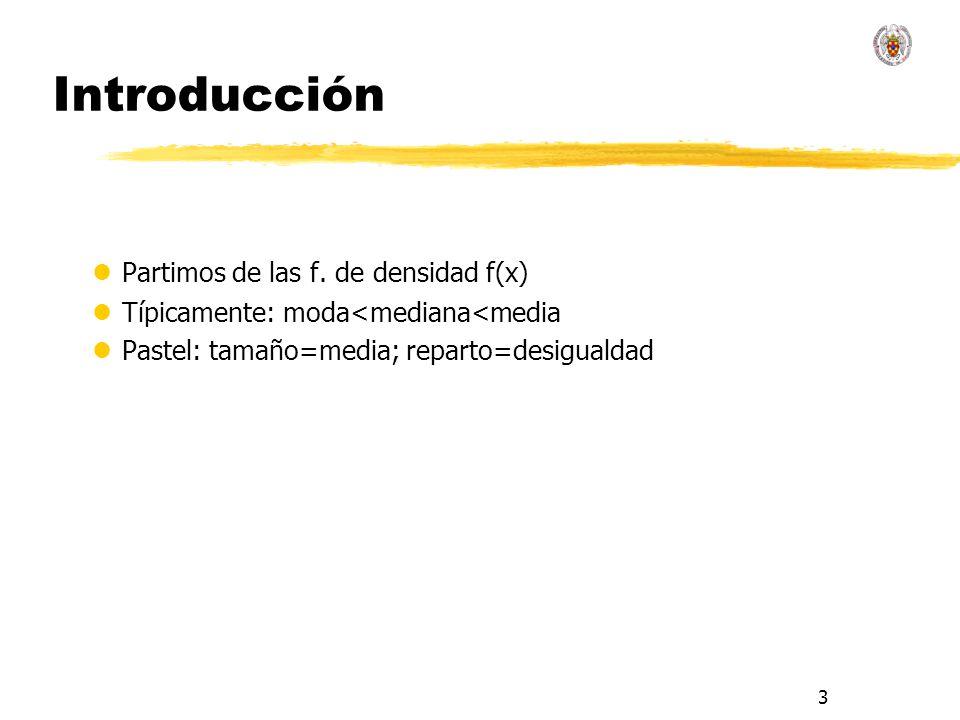 3 Introducción lPartimos de las f.