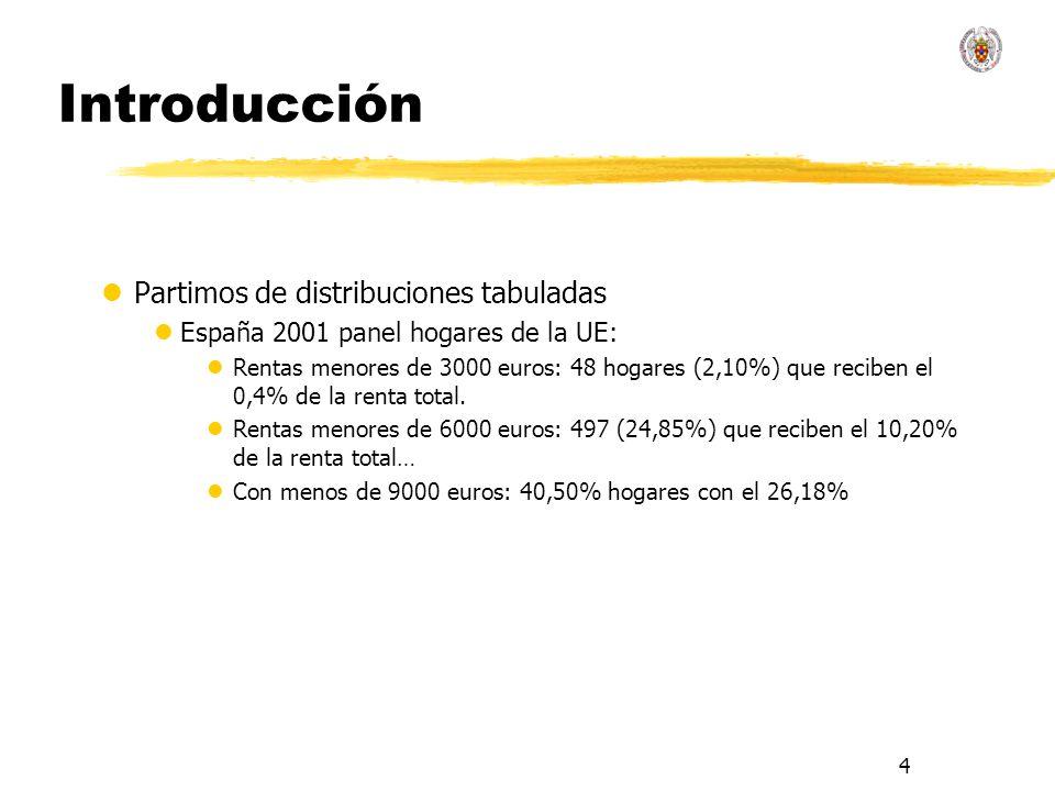 4 Introducción lPartimos de distribuciones tabuladas lEspaña 2001 panel hogares de la UE: lRentas menores de 3000 euros: 48 hogares (2,10%) que reciben el 0,4% de la renta total.