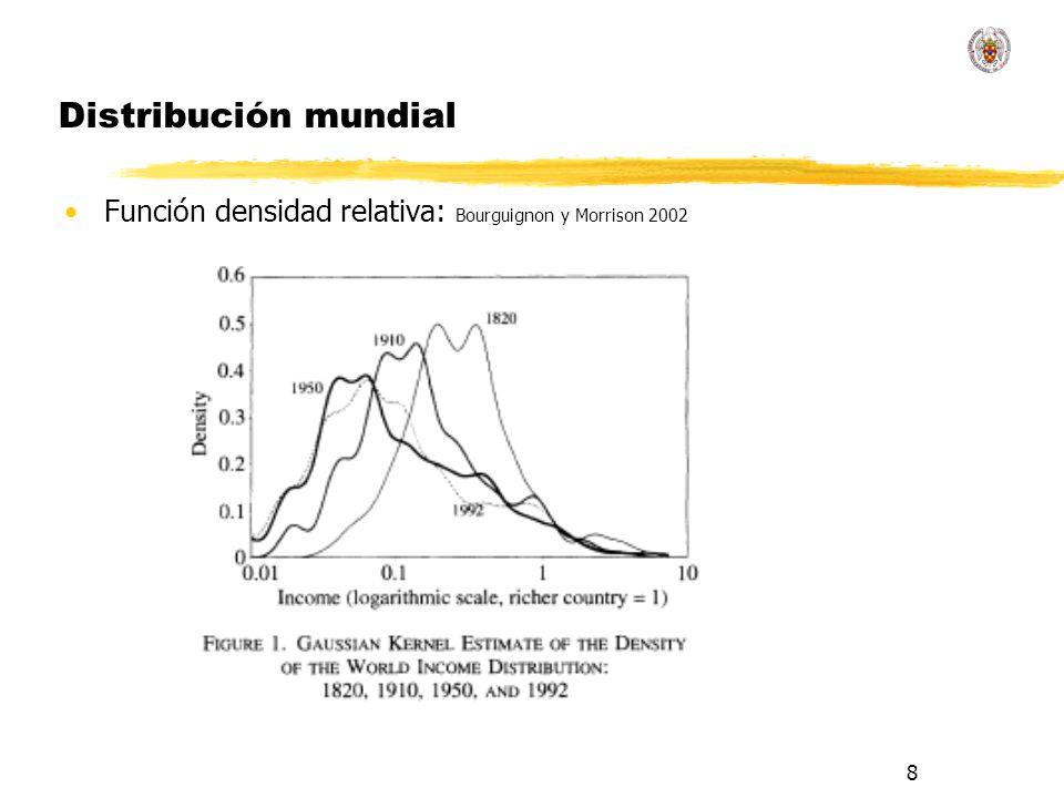 8 Distribución mundial Función densidad relativa: Bourguignon y Morrison 2002