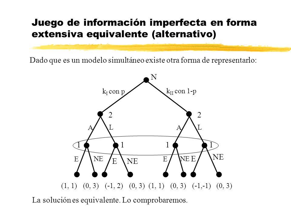 Juego de información imperfecta en forma extensiva equivalente (alternativo) N k I con p 2 A L 1 1 E NE (0, 3)(1, 1)(0, 3)(-1,-1) k II con 1-p 2 A L 1