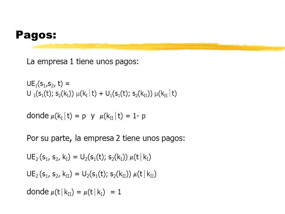 Pagos: La empresa 1 tiene unos pagos: UE 1 (s 1,s 2, t ) = U 1 (s 1 (t); s 2 (k I )) (k I t) + U 1 (s 1 (t); s 2 (k II )) (k II t) donde (k I t) = p y