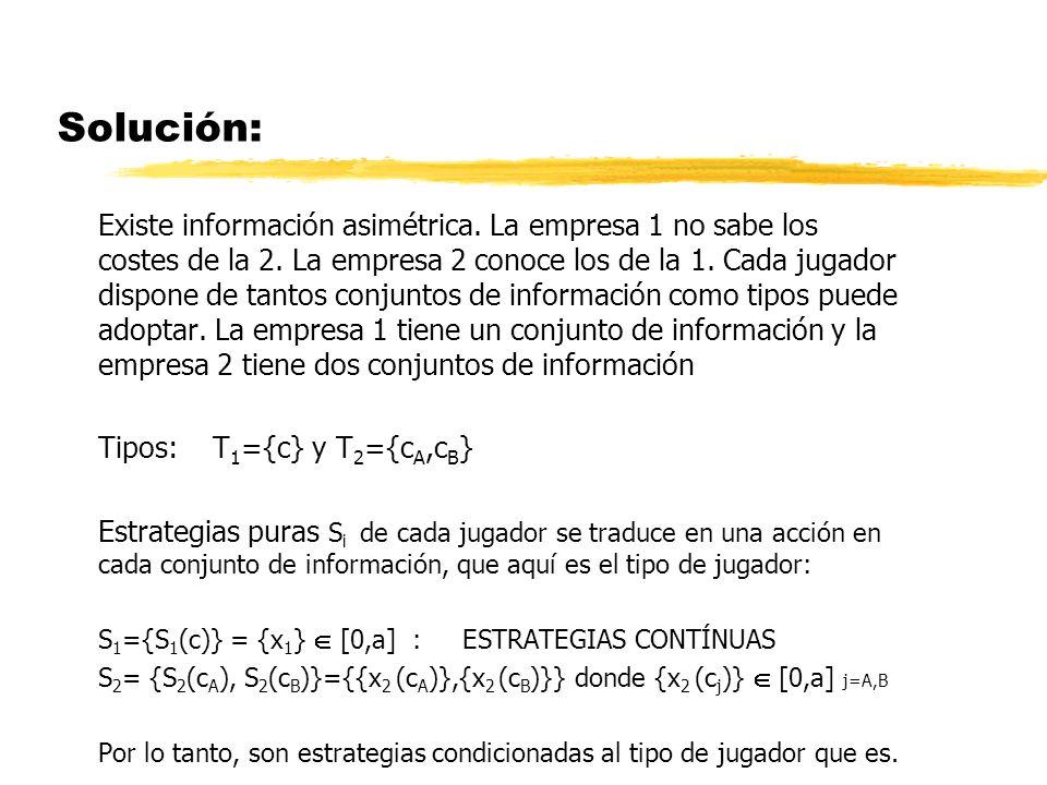 Solución: Existe información asimétrica. La empresa 1 no sabe los costes de la 2. La empresa 2 conoce los de la 1. Cada jugador dispone de tantos conj
