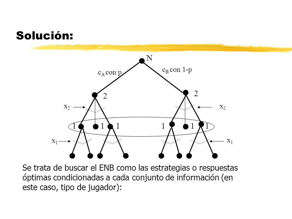 Solución: Se trata de buscar el ENB como las estrategias o respuestas óptimas condicionadas a cada conjunto de información (en este caso, tipo de juga