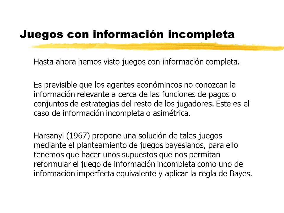 Juego de información imperfecta en forma estratégica:.