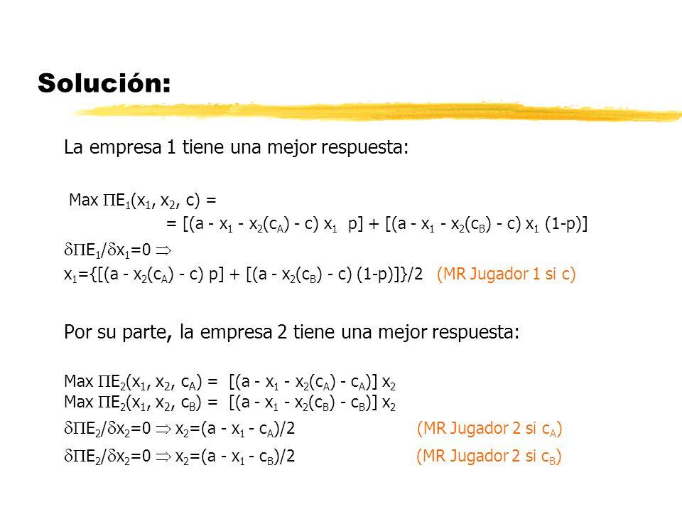 Solución: La empresa 1 tiene una mejor respuesta: Max E 1 (x 1, x 2, c ) = = [(a - x 1 - x 2 (c A ) - c) x 1 p] + [(a - x 1 - x 2 (c B ) - c) x 1 (1-p